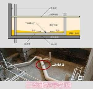 自贡墙内水管漏水修理_大庆卫生间水管漏水